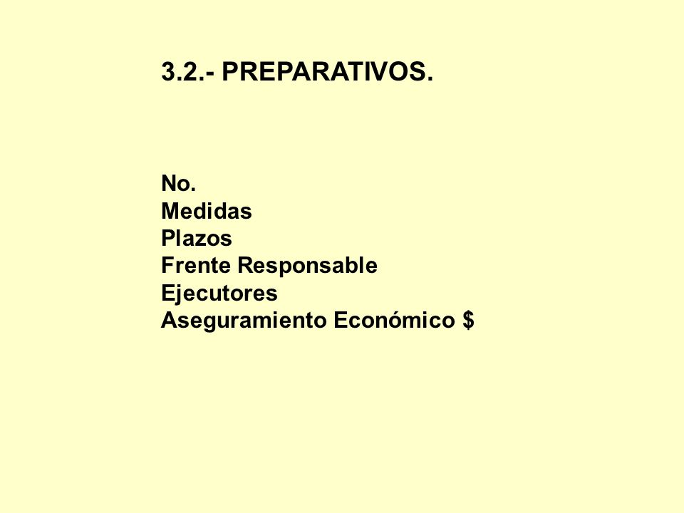 3.2.- PREPARATIVOS. No. Medidas Plazos Frente Responsable Ejecutores