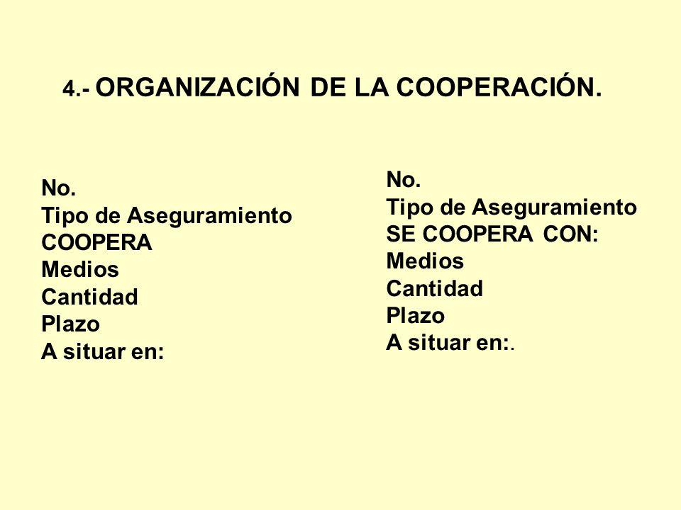 4.- ORGANIZACIÓN DE LA COOPERACIÓN.