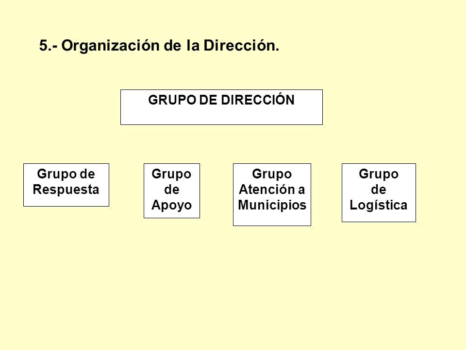 Grupo Atención a Municipios