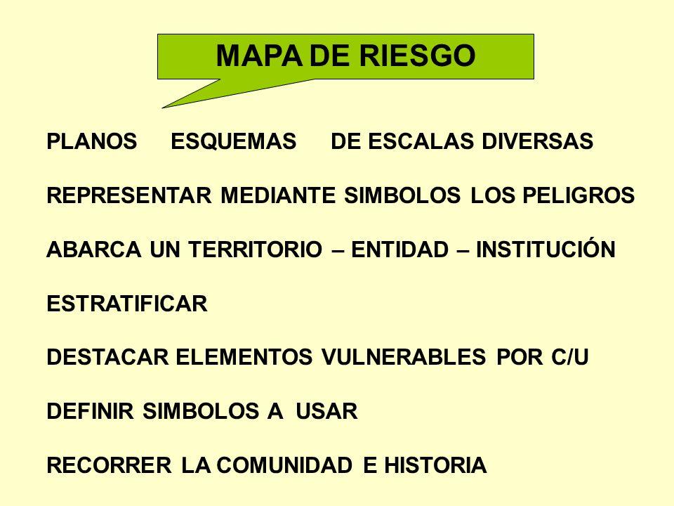MAPA DE RIESGO PLANOS ESQUEMAS DE ESCALAS DIVERSAS