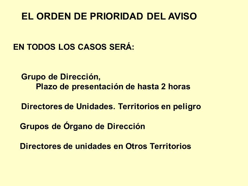 EL ORDEN DE PRIORIDAD DEL AVISO