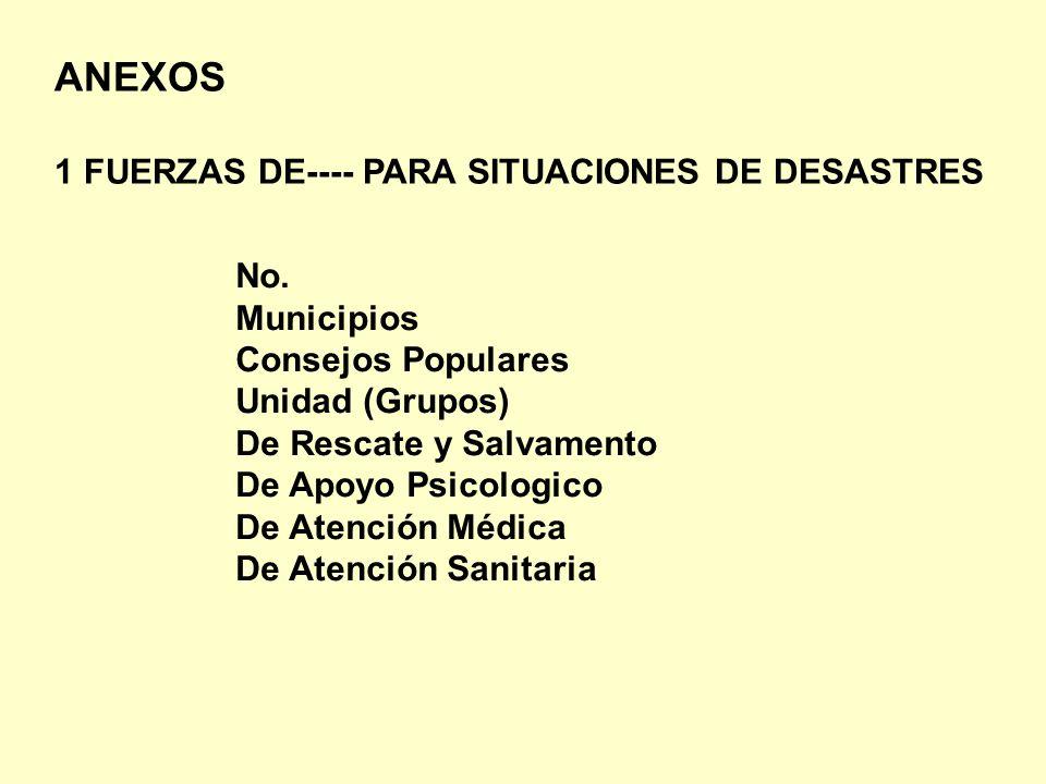 ANEXOS 1 FUERZAS DE---- PARA SITUACIONES DE DESASTRES No. Municipios