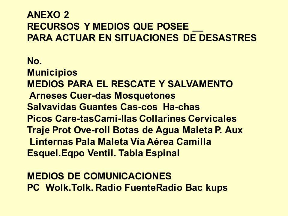 ANEXO 2 RECURSOS Y MEDIOS QUE POSEE __ PARA ACTUAR EN SITUACIONES DE DESASTRES. No. Municipios.
