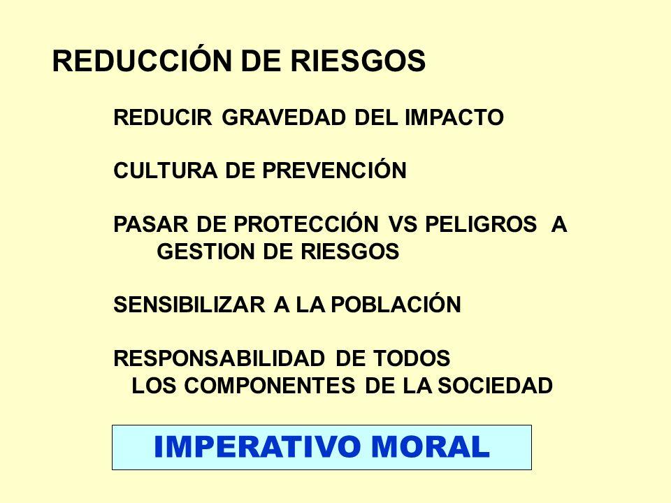 REDUCCIÓN DE RIESGOS IMPERATIVO MORAL REDUCIR GRAVEDAD DEL IMPACTO