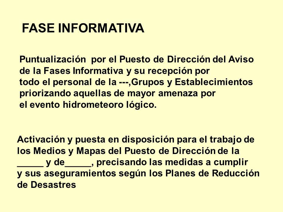 FASE INFORMATIVA Puntualización por el Puesto de Dirección del Aviso