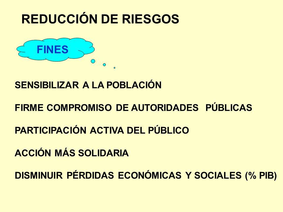 REDUCCIÓN DE RIESGOS FINES SENSIBILIZAR A LA POBLACIÓN