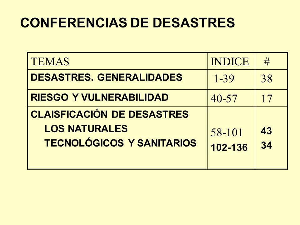 CONFERENCIAS DE DESASTRES