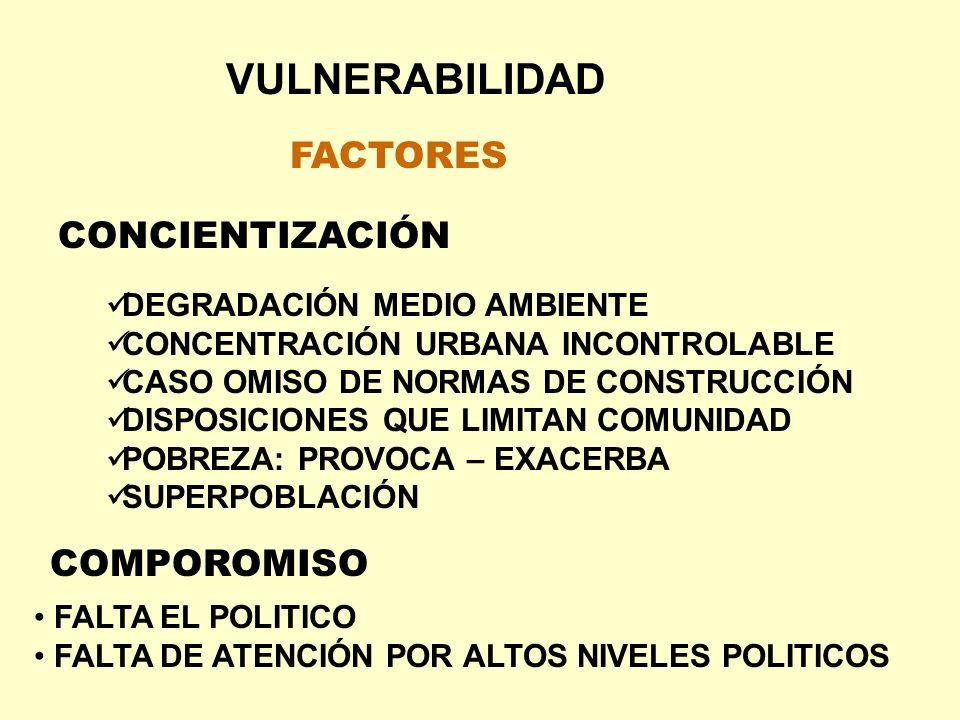 VULNERABILIDAD FACTORES CONCIENTIZACIÓN COMPOROMISO