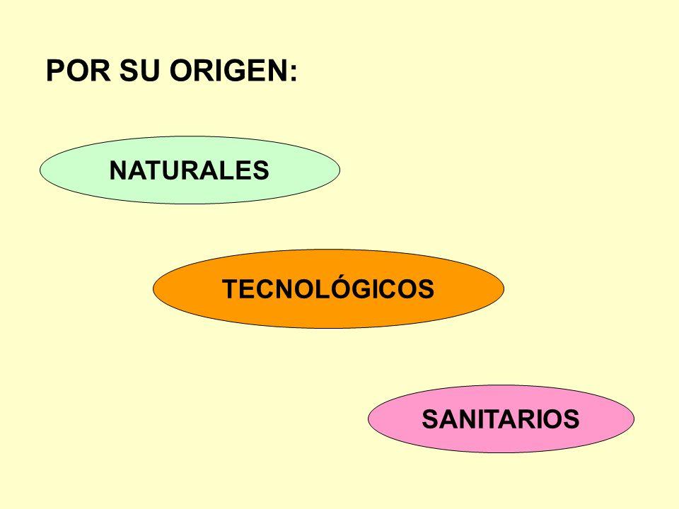 POR SU ORIGEN: NATURALES TECNOLÓGICOS SANITARIOS