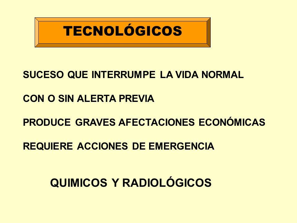 TECNOLÓGICOS SUCESO QUE INTERRUMPE LA VIDA NORMAL