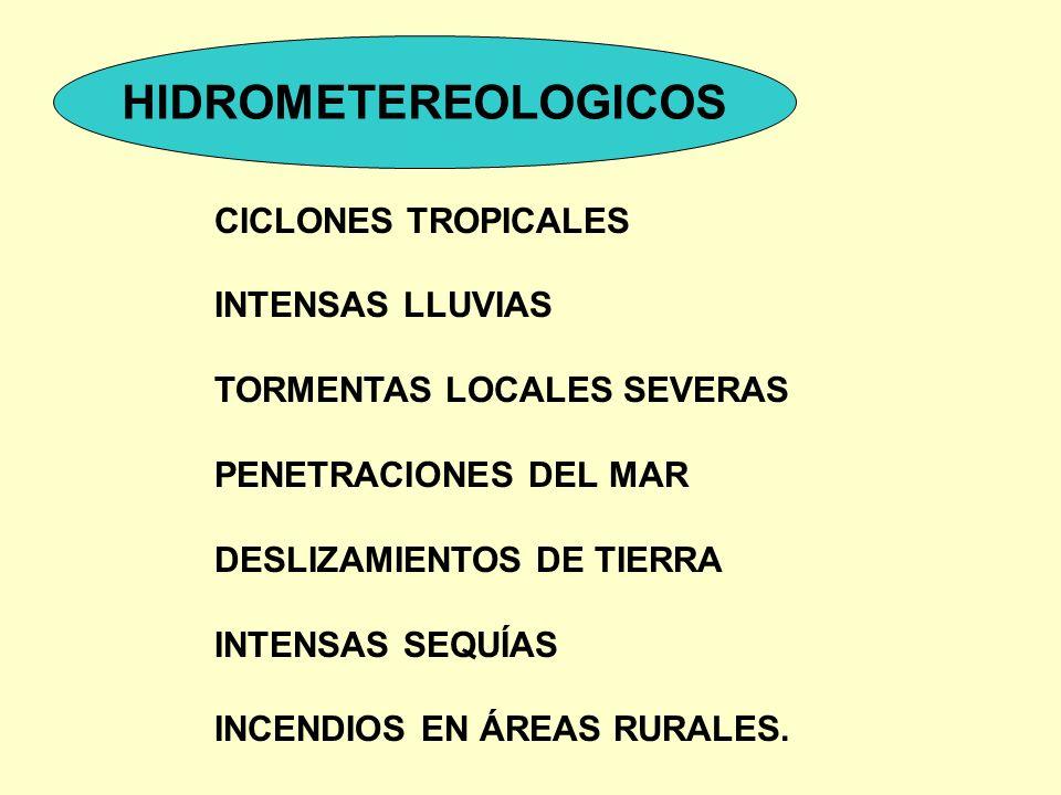 HIDROMETEREOLOGICOS CICLONES TROPICALES INTENSAS LLUVIAS