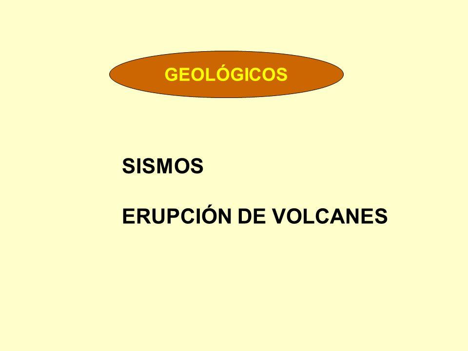 GEOLÓGICOS SISMOS ERUPCIÓN DE VOLCANES