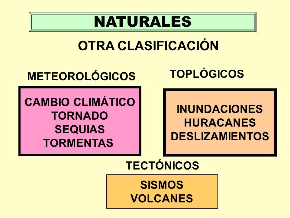 NATURALES OTRA CLASIFICACIÓN TOPLÓGICOS METEOROLÓGICOS