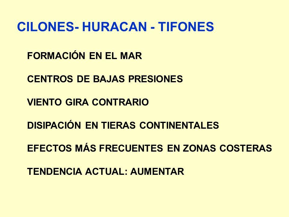 CILONES- HURACAN - TIFONES