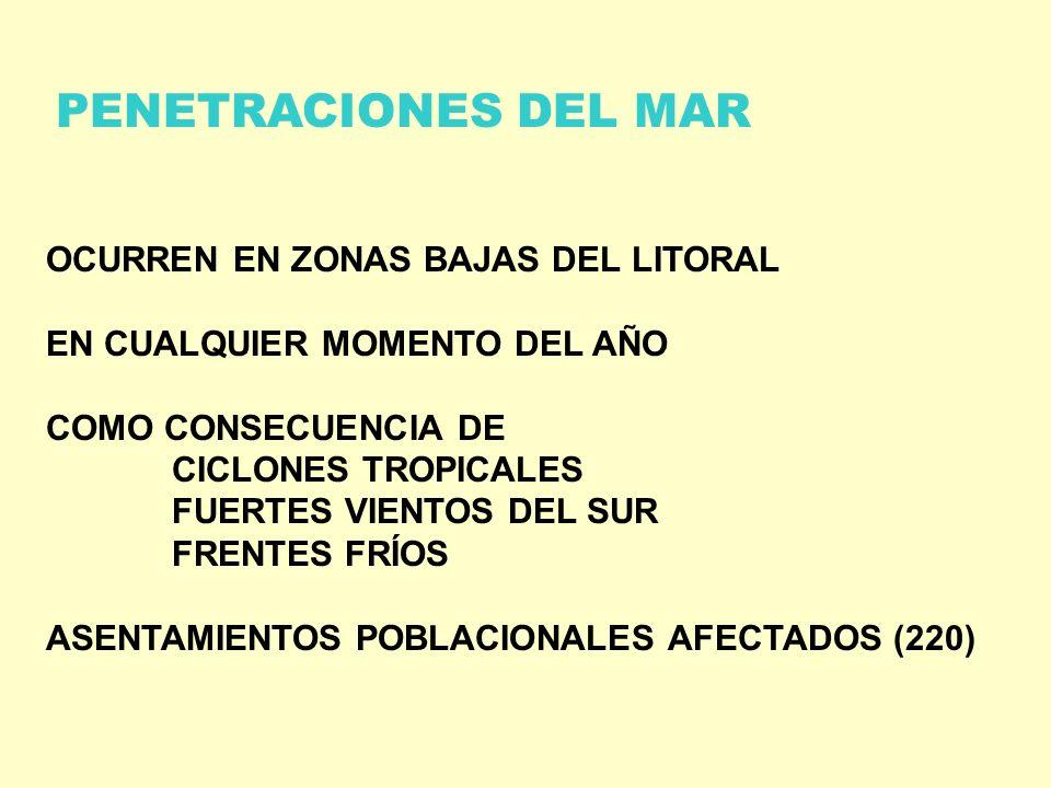 PENETRACIONES DEL MAR OCURREN EN ZONAS BAJAS DEL LITORAL. EN CUALQUIER MOMENTO DEL AÑO. COMO CONSECUENCIA DE.