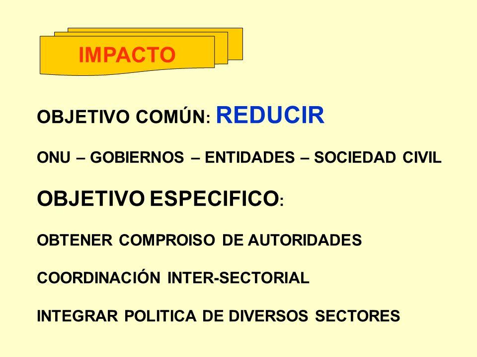 IMPACTO OBJETIVO ESPECIFICO: OBJETIVO COMÚN: REDUCIR