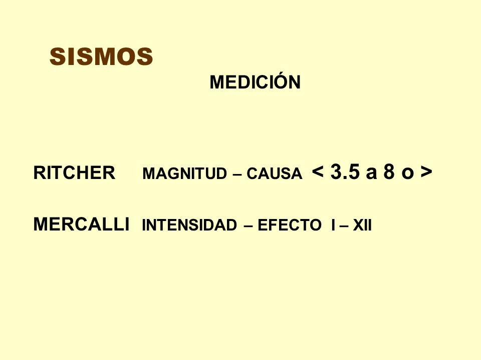 SISMOS MEDICIÓN RITCHER MAGNITUD – CAUSA < 3.5 a 8 o >