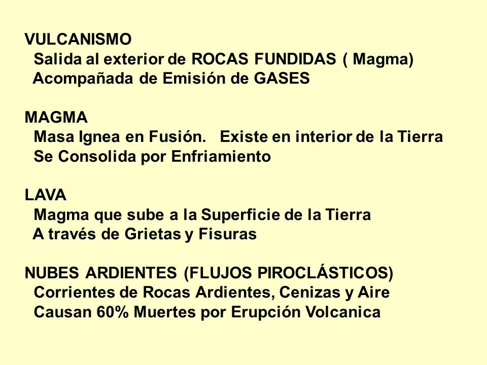 VULCANISMO Salida al exterior de ROCAS FUNDIDAS ( Magma) Acompañada de Emisión de GASES. MAGMA.