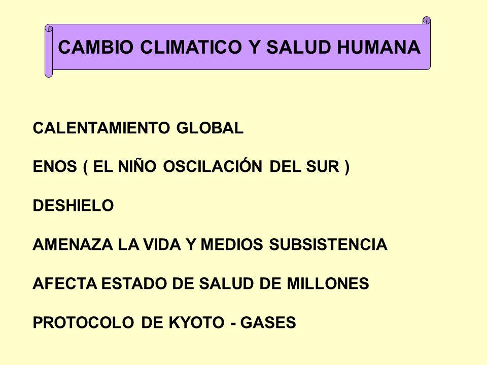 CAMBIO CLIMATICO Y SALUD HUMANA
