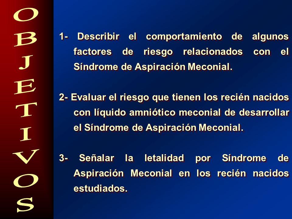 1- Describir el comportamiento de algunos factores de riesgo relacionados con el Síndrome de Aspiración Meconial.