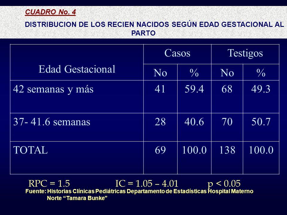 DISTRIBUCION DE LOS RECIEN NACIDOS SEGÚN EDAD GESTACIONAL AL PARTO