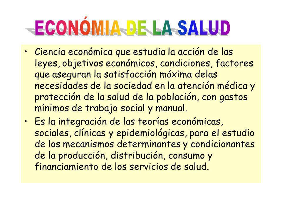 ECONÓMIA DE LA SALUD