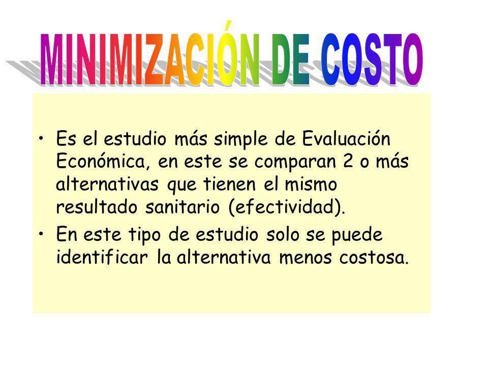 MINIMIZACIÓN DE COSTO