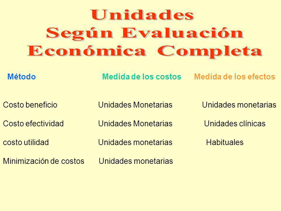 Unidades Según Evaluación Económica Completa