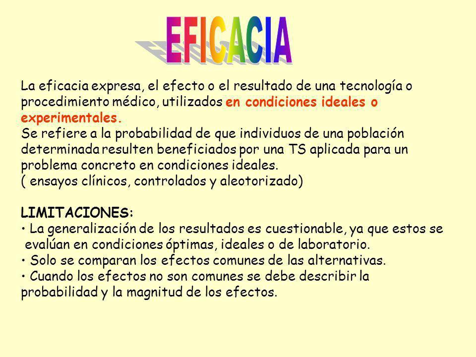 EFICACIALa eficacia expresa, el efecto o el resultado de una tecnología o. procedimiento médico, utilizados en condiciones ideales o.
