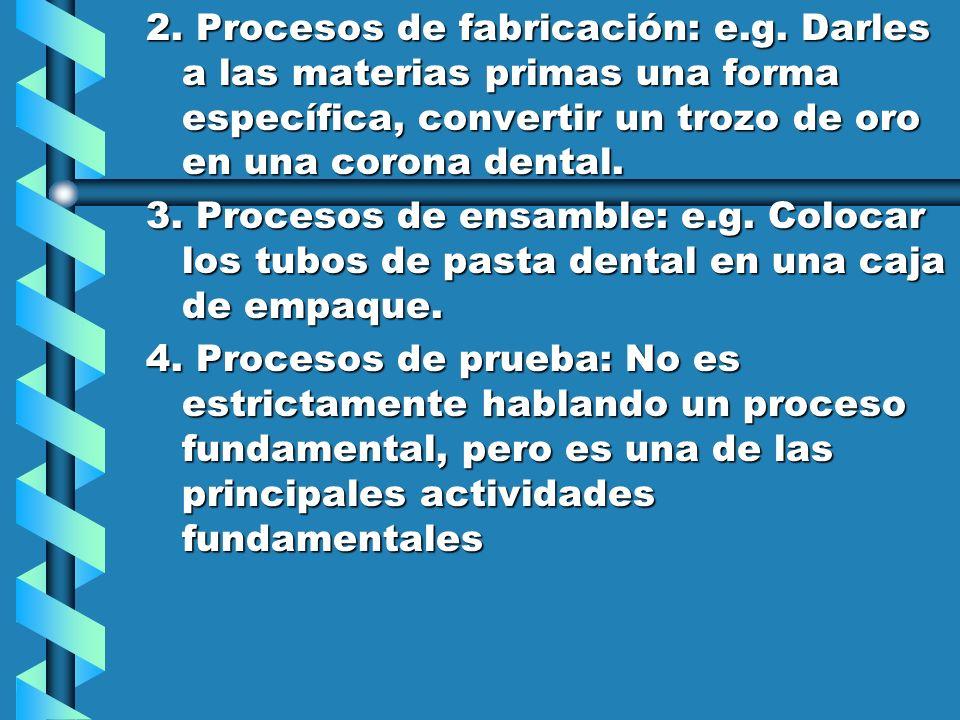 2. Procesos de fabricación: e. g