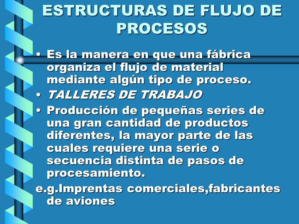 ESTRUCTURAS DE FLUJO DE PROCESOS