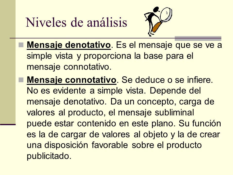 Niveles de análisis Mensaje denotativo. Es el mensaje que se ve a simple vista y proporciona la base para el mensaje connotativo.