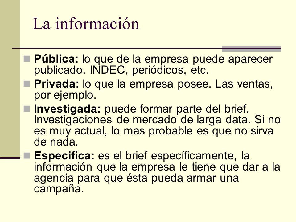 La información Pública: lo que de la empresa puede aparecer publicado. INDEC, periódicos, etc.
