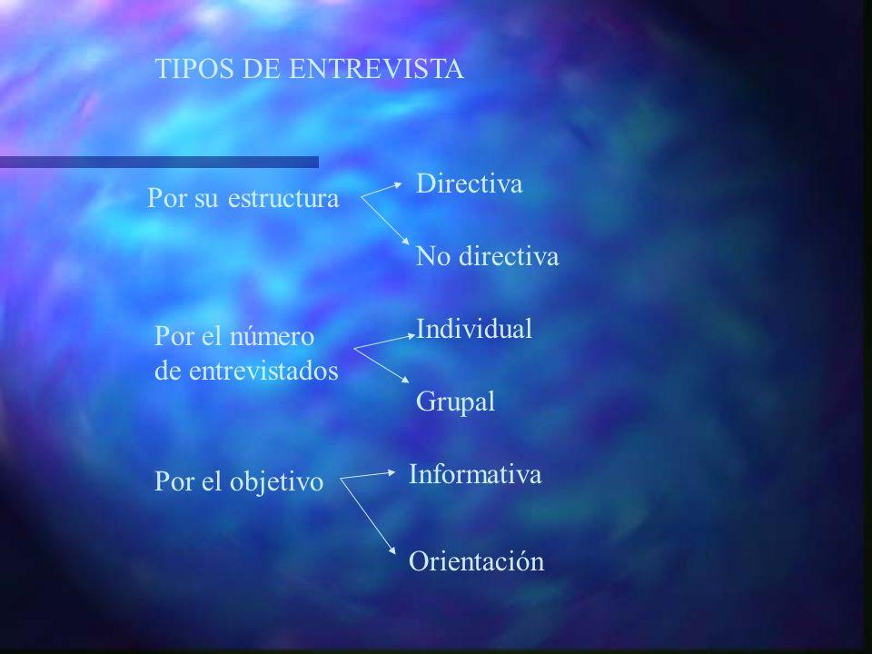 TIPOS DE ENTREVISTA Directiva. Por su estructura. No directiva. Individual. Por el número de entrevistados.