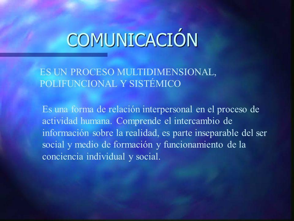 COMUNICACIÓN ES UN PROCESO MULTIDIMENSIONAL, POLIFUNCIONAL Y SISTÉMICO
