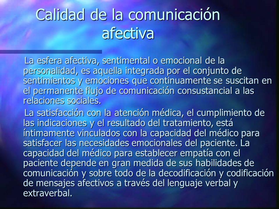 Calidad de la comunicación afectiva