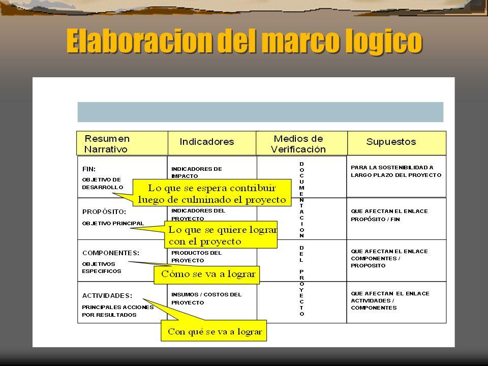 Elaboracion del marco logico