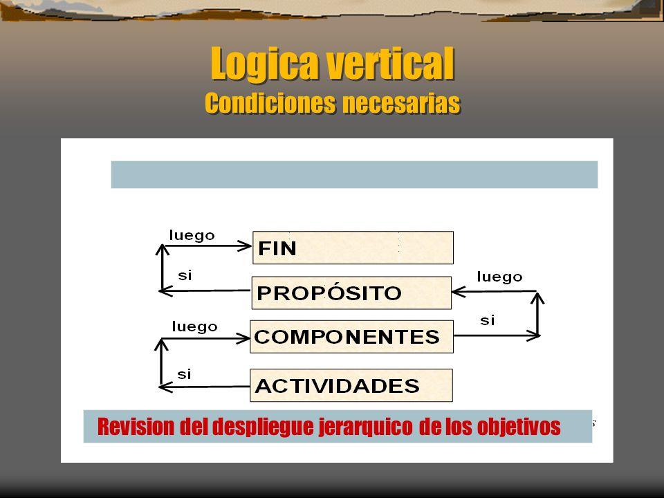 Logica vertical Condiciones necesarias