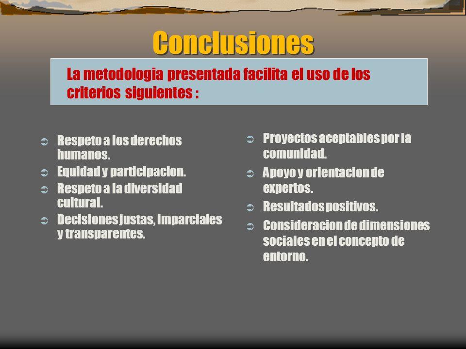 Principios fundamentales para el desarrollo