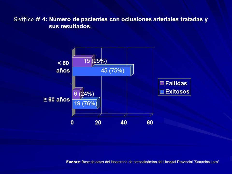 Gráfico # 4: Número de pacientes con oclusiones arteriales tratadas y