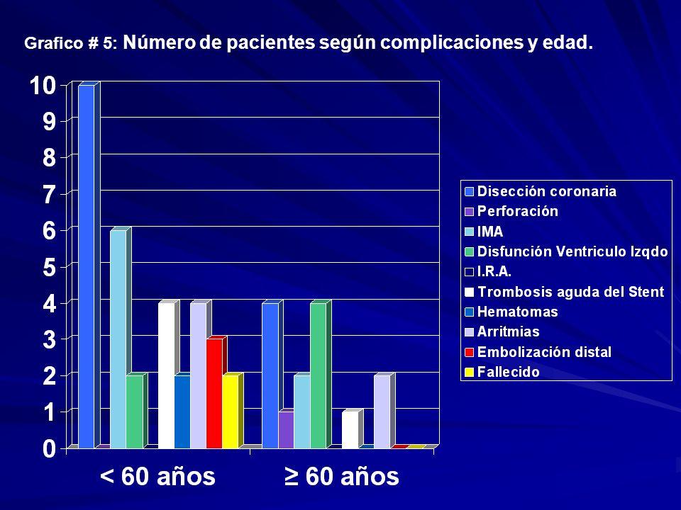 Grafico # 5: Número de pacientes según complicaciones y edad.