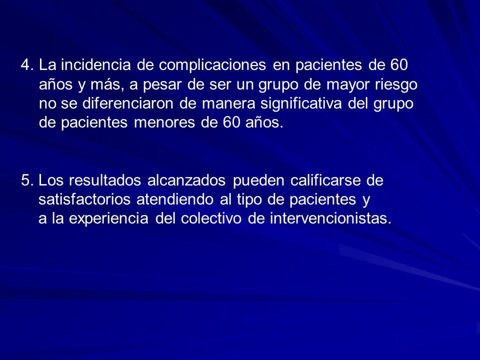 La incidencia de complicaciones en pacientes de 60 años y más, a pesar de ser un grupo de mayor riesgo no se diferenciaron de manera significativa del grupo de pacientes menores de 60 años.