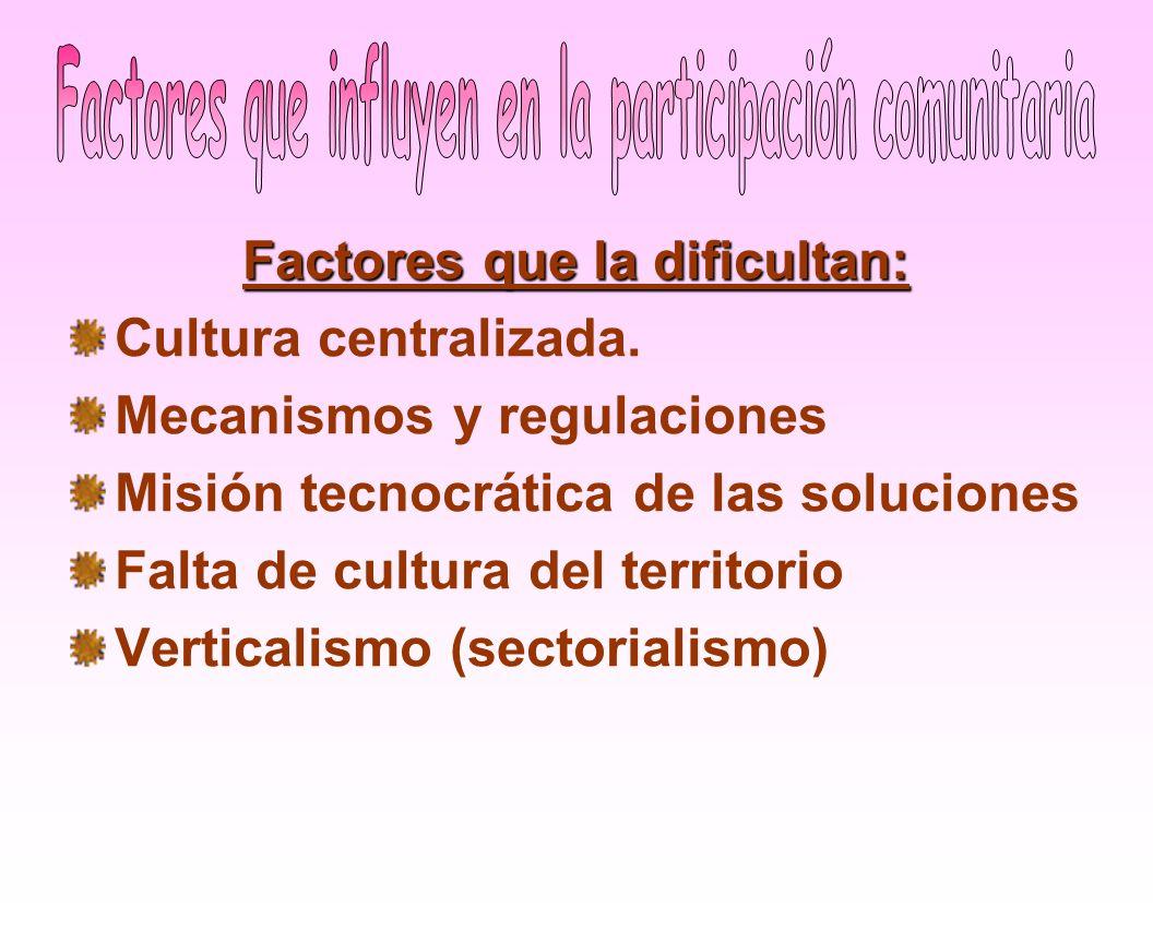 Factores que la dificultan:
