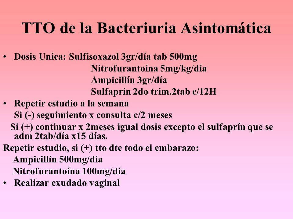 TTO de la Bacteriuria Asintomática