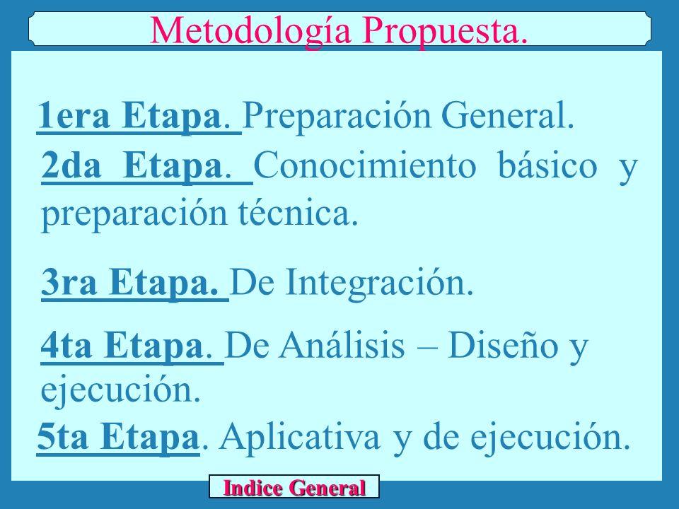 Metodología Propuesta.