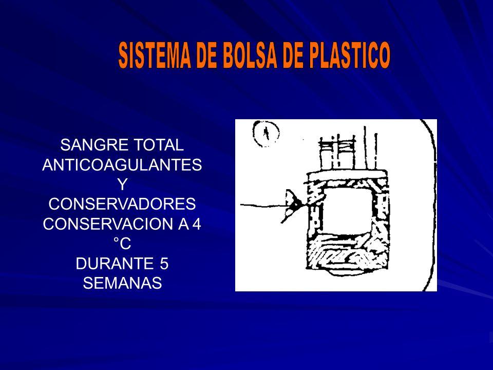 SISTEMA DE BOLSA DE PLASTICO