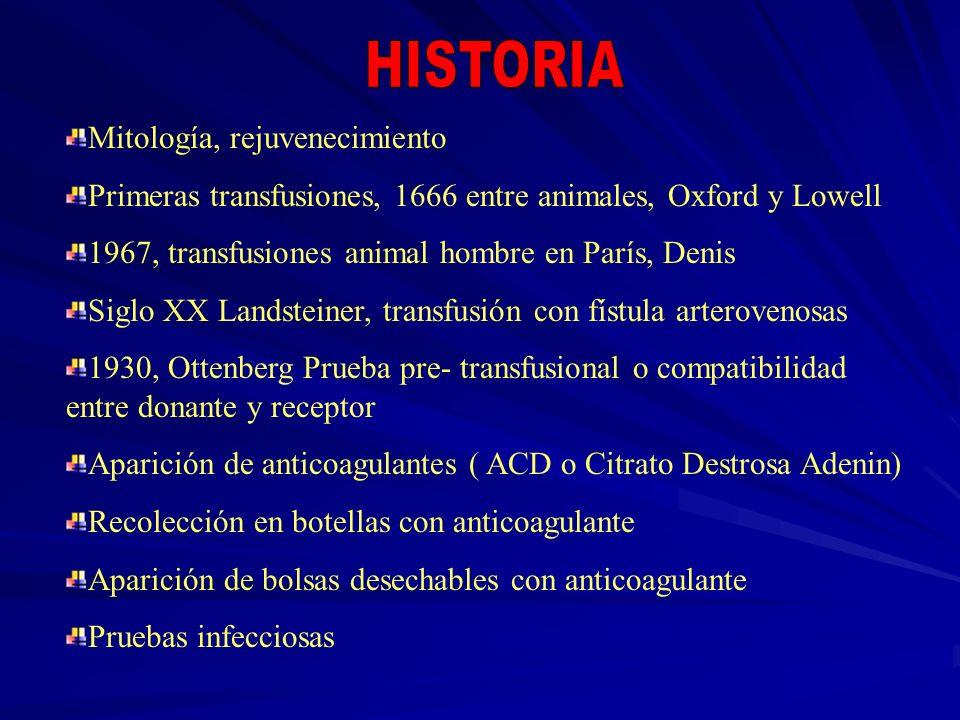 HISTORIA Mitología, rejuvenecimiento