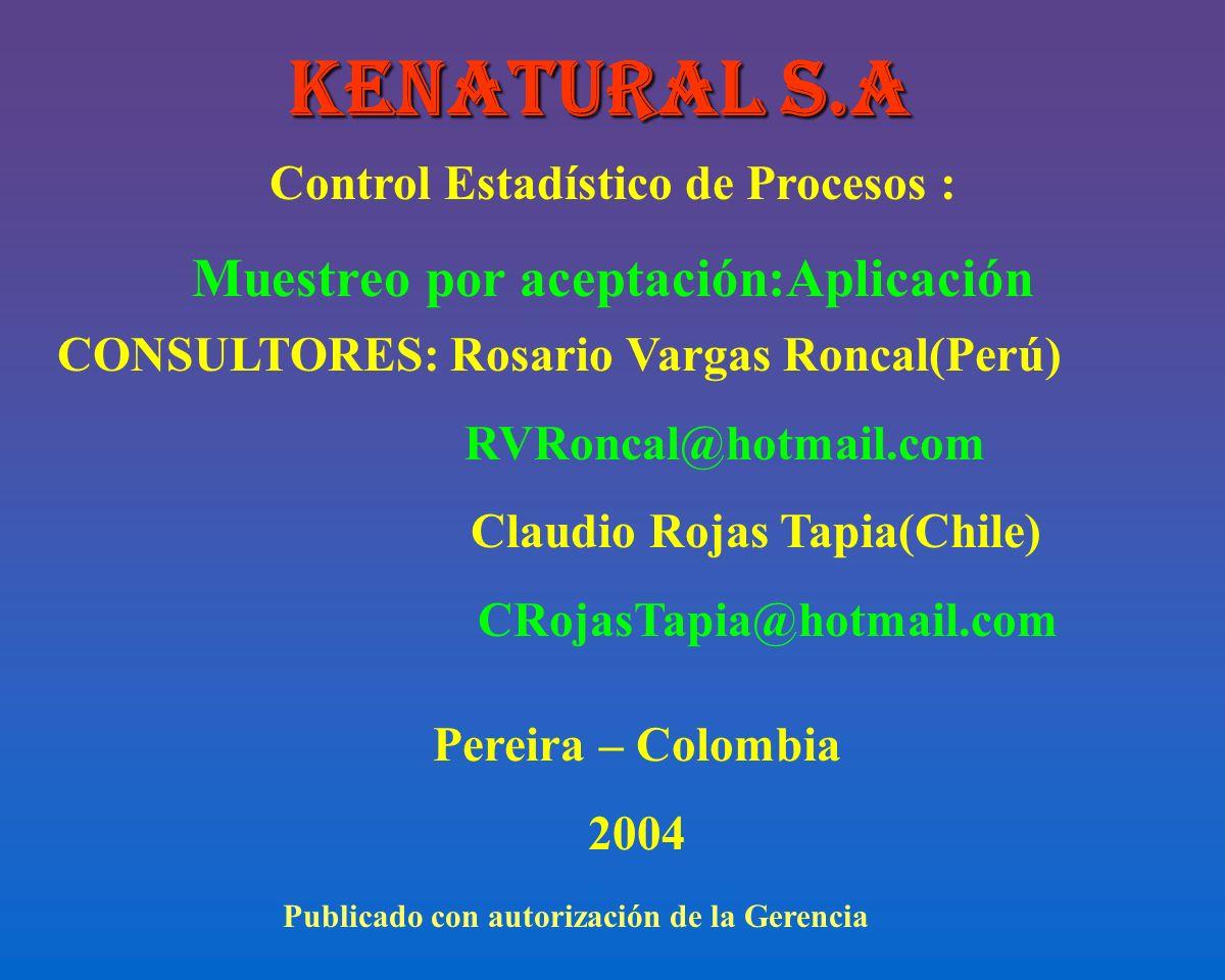 KENATURAL S.A Muestreo por aceptación:Aplicación