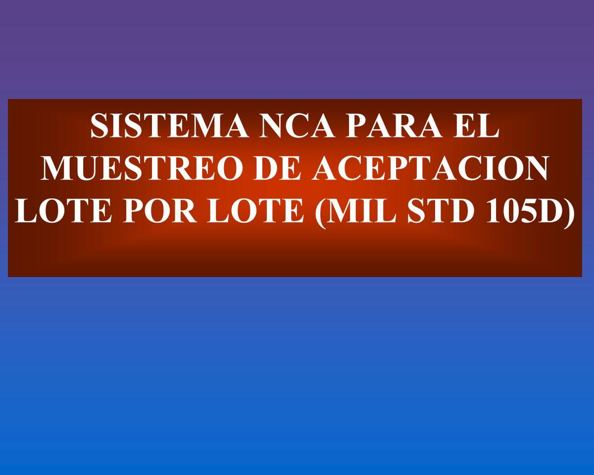 SISTEMA NCA PARA EL MUESTREO DE ACEPTACION LOTE POR LOTE (MIL STD 105D)
