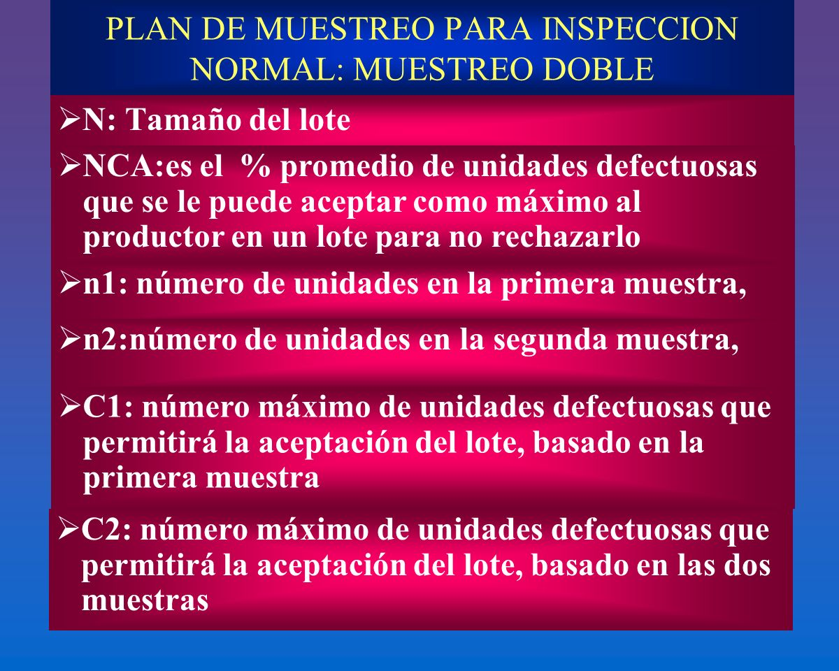PLAN DE MUESTREO PARA INSPECCION NORMAL: MUESTREO DOBLE